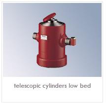 cylinder4