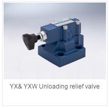 yx-yxw-unloading
